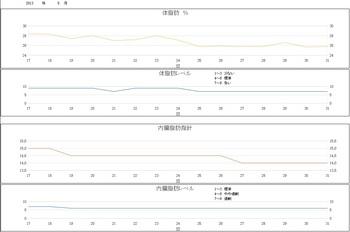 2013.5月グラフ2.jpg